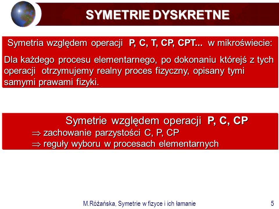 M.Różańska, Symetrie w fizyce i ich łamanie5 SYMETRIE DYSKRETNE Symetria względem operacji P, C, T, CP, CPT...
