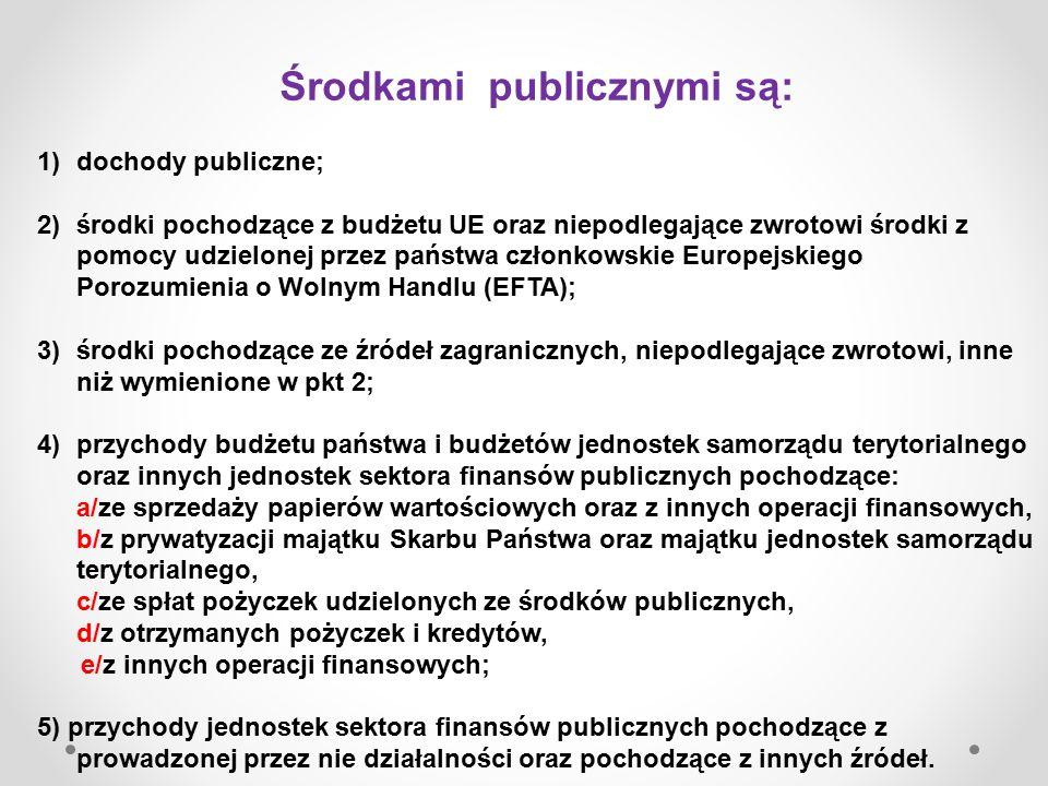 Dochody publiczne - bezzwrotne (np.