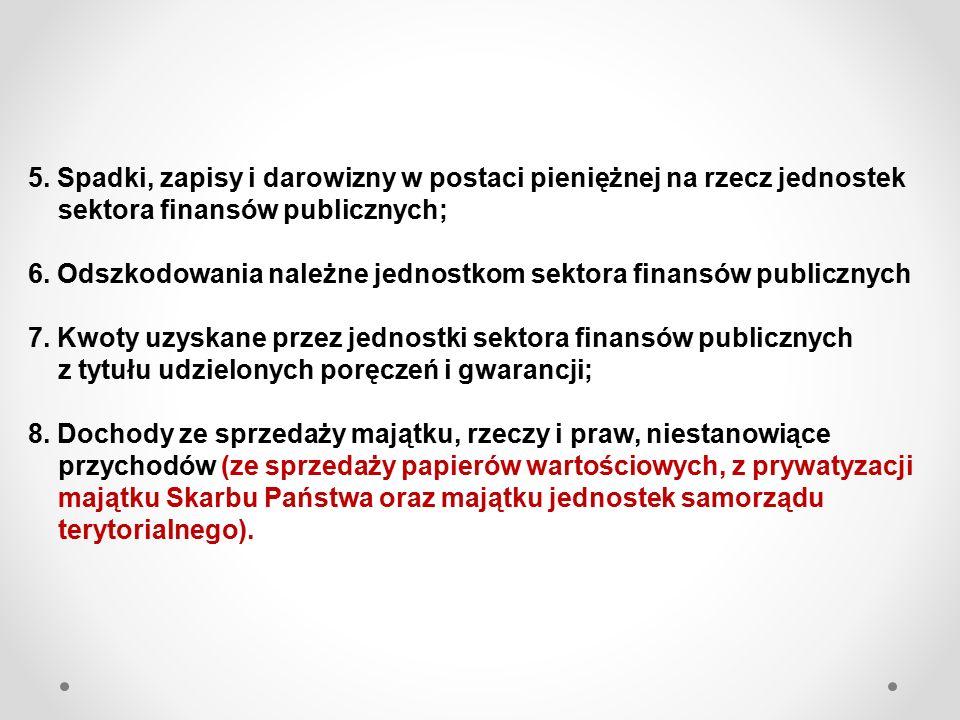 ŚRODKI UNIJNE FUNDUSZE PRZED- AKCESYJNE POLITYKA STRUKTURALNA WSPÓLNA POLITYKA ROLNA PROGRAMY WSPÓLNOTOWE FUNDUSZE STRUKTURALNE FUNDUSZ SPÓJNOŚCI