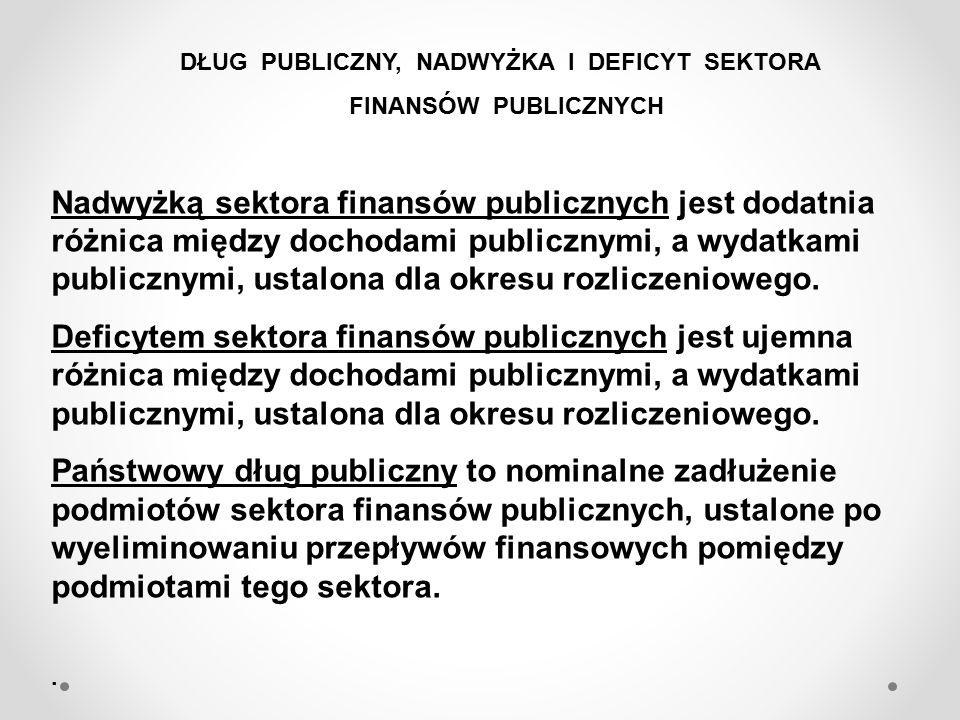 Potrzeby pożyczkowe budżetu państwa - zapotrzebowanie na środki finansowe niezbędne do sfinansowania: 1/ deficytu - budżetu państwa - budżetu środków europejskich 2/ rozchodów budżetu państwa