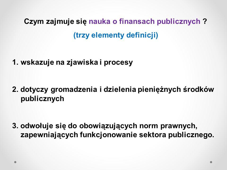 Finanse dzielimy na : 1.f. przedsiębiorstw 2. f. gospodarstw domowych 3.