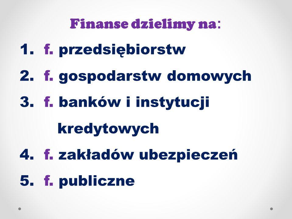 F I N A N S E (nauka finansów) Finanse międzynarodowe Finanse publiczne Polityka finansowa państwa (samorządu lokalnego) Finanse banków Inżynieria finansowa Polityka finansowa banku Finanse ubezpieczeń Polityka finansowa instytucji ubezpieczen.