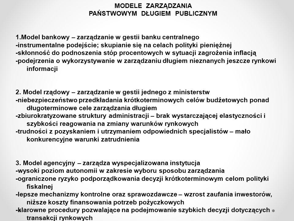 MODELE ZARZĄDZANIA PAŃSTWOWYM DŁUGIEM PUBLICZNYM W PAŃSTWACH UE 1.MODEL AGENCYJNY – Austria, Belgia Finlandia, Francja, Grecja, Holandia, Irlandia, Łotwa, Niemcy, Portugalia, Słowacja, Szwecja, Węgry, Wlk.