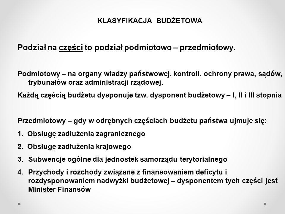 Klasyfikacja działowa odpowiada podstawowym dziedzinom działalności; Jest to podział branżowy (według Klasyfikacji gospodarki narodowej) Przykład: Klasyfikacja działów Symbole branż wg.