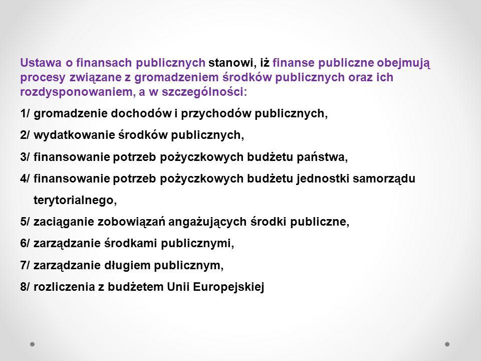 Finanse publiczne są obiektywną kategorią ekonomiczną i polityczną.