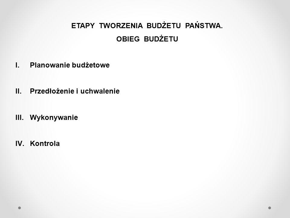 I.PLANOWANIE BUDŻETOWE 1.Art.219 ust.