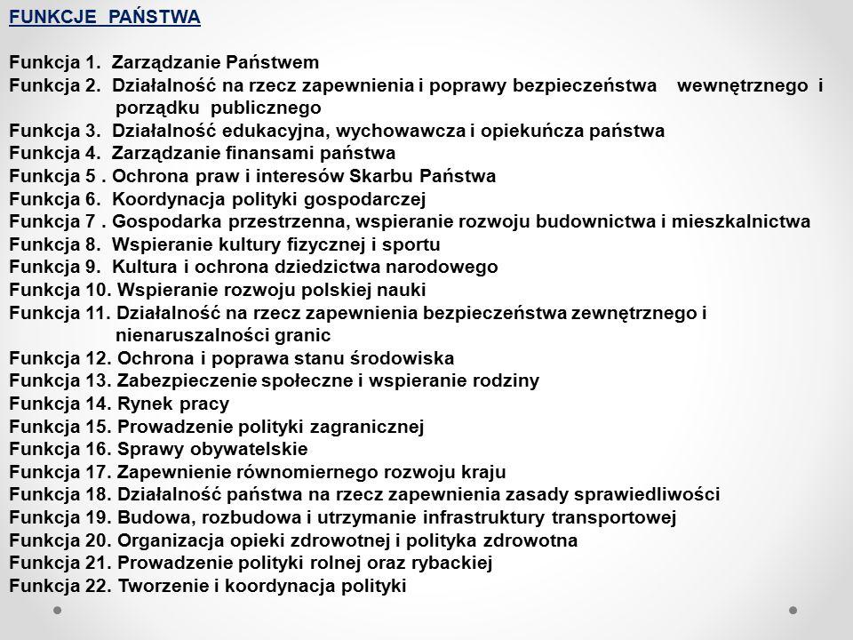 """Zadanie wspólne dla każdego dysponenta: """"TWORZENIE I KOORDYNACJA POLITYKI 1/ merytoryczna koordynacja działalności dysponenta, planowanie strategiczne, obsługa merytoryczna urzędu 2/ administracyjna obsługa realizacji zadań (kadry, księgowość, kontrola wewnętrzna i audyt, archiwum itd.) 3/ obsługa techniczna (usługi transportowe, informatyczne, ochrona, sprzątanie, remonty itd.)"""