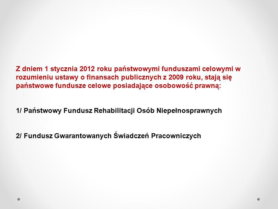 Narodowych Fundusz Zdrowia nie jest państwowym funduszem celowym.
