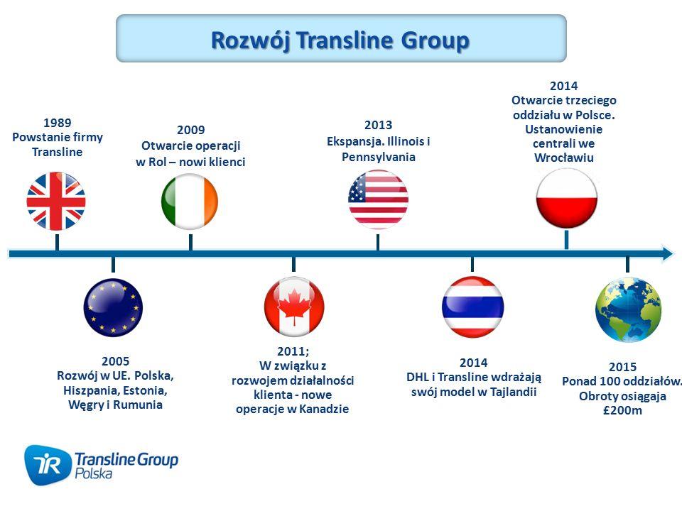Rozwój Transline Group 2014 DHL i Transline wdrażają swój model w Tajlandii 2013 Ekspansja.
