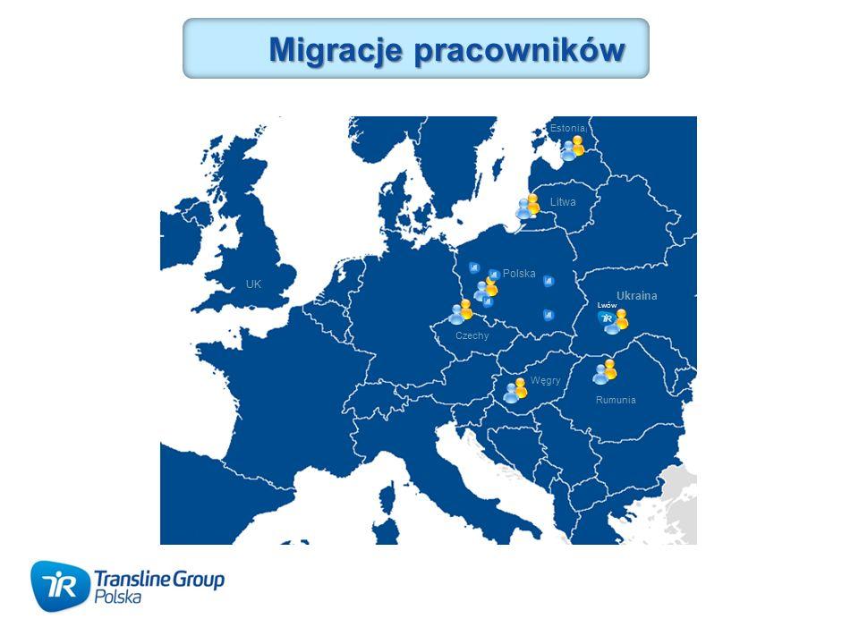 Migracje pracowników Migracje pracowników Rumunia Polska Czechy Estonia Litwa Węgry UK Ukraina Lwów Lwów