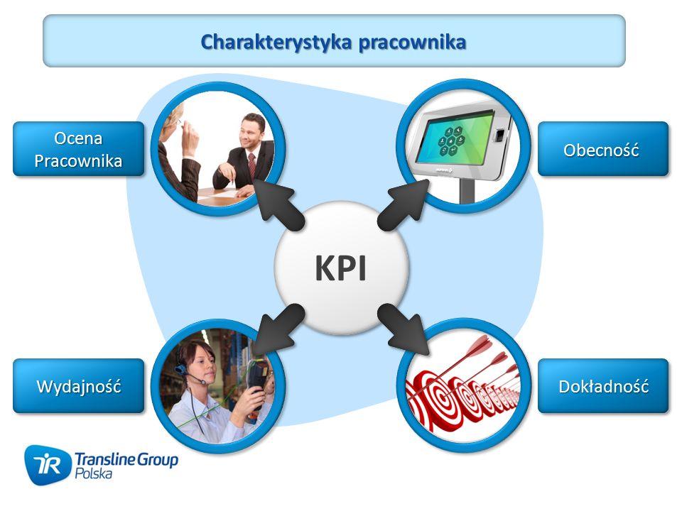 Obecność DokładnośćWydajność Ocena Pracownika KPI Charakterystyka pracownika