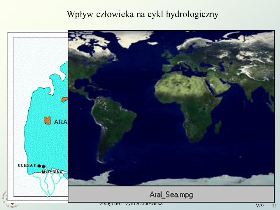 Wstęp do Fizyki Środowiska W9 11 Wpływ człowieka na cykl hydrologiczny Wysychanie Morza Aralskiego Całkowite potrzebne nawodnienie dostępnego strumienia słodkiej wody