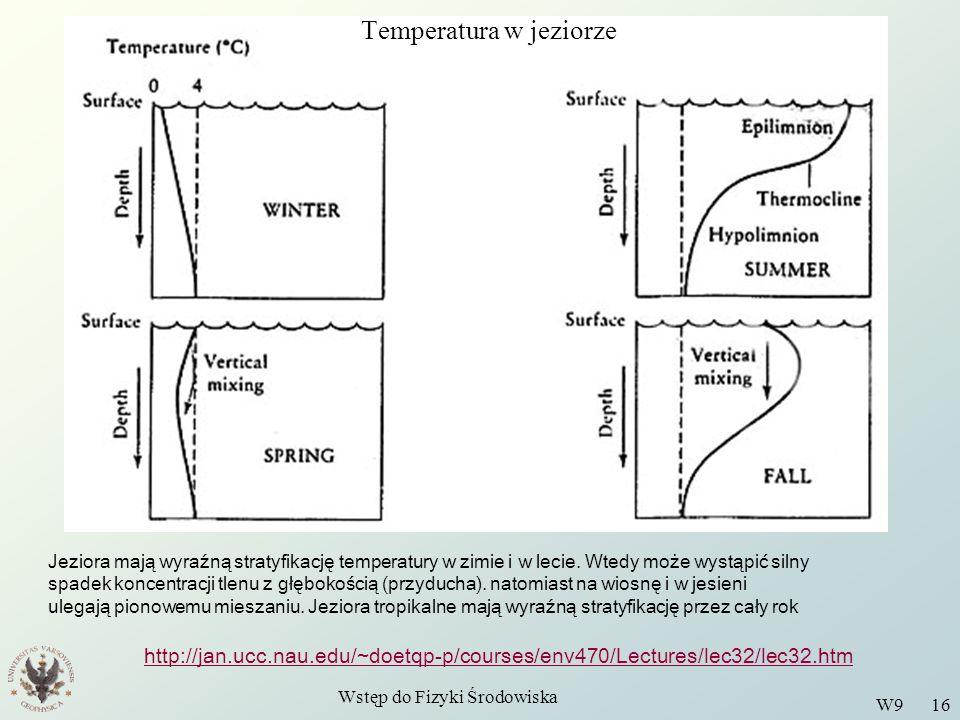 Wstęp do Fizyki Środowiska W9 16 Temperatura w jeziorze Jeziora mają wyraźną stratyfikację temperatury w zimie i w lecie.