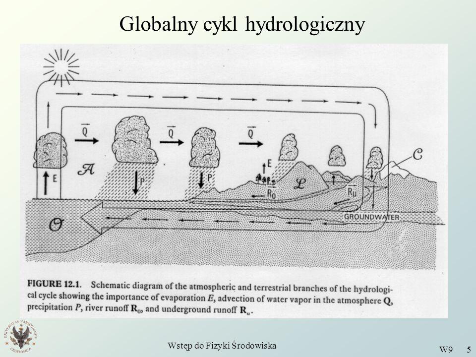 Wstęp do Fizyki Środowiska W9 5 Globalny cykl hydrologiczny