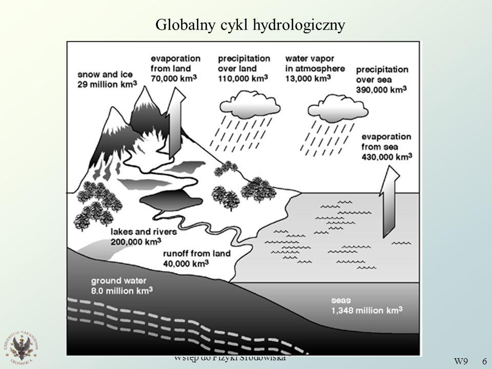 Wstęp do Fizyki Środowiska W9 7 Globalny cykl hydrologiczny