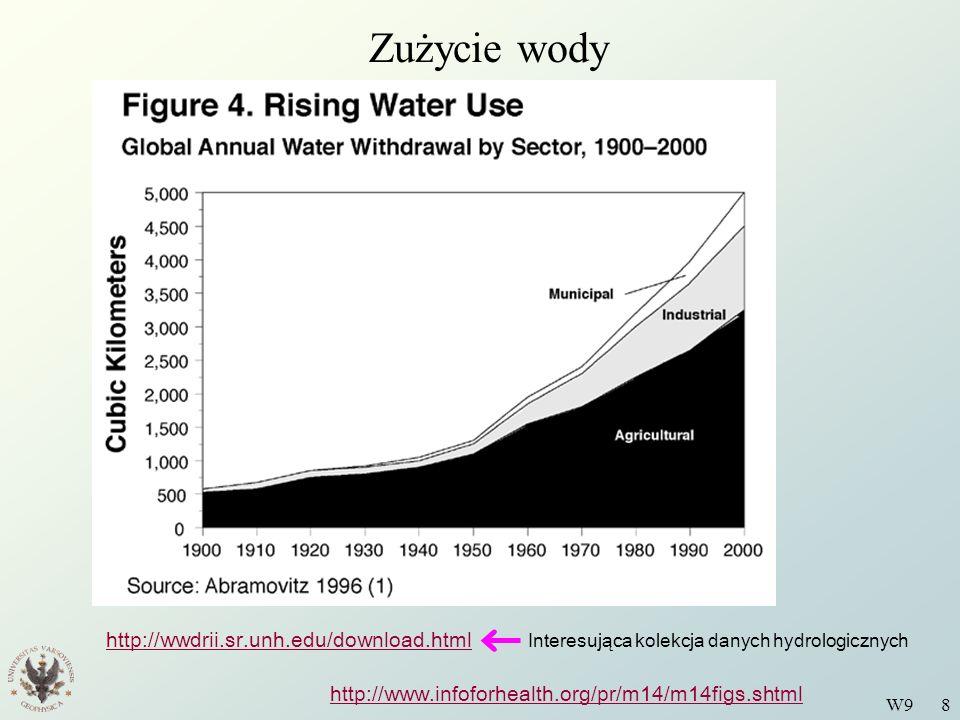 Wstęp do Fizyki Środowiska W9 8 Zużycie wody http://wwdrii.sr.unh.edu/download.html http://www.infoforhealth.org/pr/m14/m14figs.shtml Interesująca kolekcja danych hydrologicznych