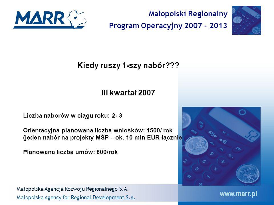 www.marr.pl Małopolski Regionalny Program Operacyjny 2007 - 2013 Małopolska Agency for Regional Development S.A. Małopolska Agencja Rozwoju Regionalne