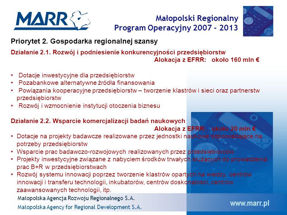 Małopolski Regionalny Program Operacyjny 2007 - 2013 Działanie 2.1. Rozwój i podniesienie konkurencyjności przedsiębiorstw Alokacja z EFRR:około 160 m