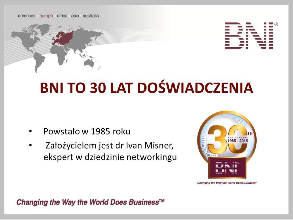BNI TO 30 LAT DOŚWIADCZENIA Powstało w 1985 roku Założycielem jest dr Ivan Misner, ekspert w dziedzinie networkingu