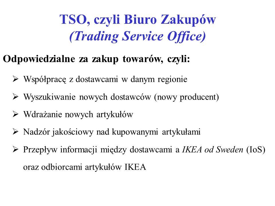 TSO, czyli Biuro Zakupów (Trading Service Office) Odpowiedzialne za zakup towarów, czyli:  Współpracę z dostawcami w danym regionie  Wyszukiwanie no