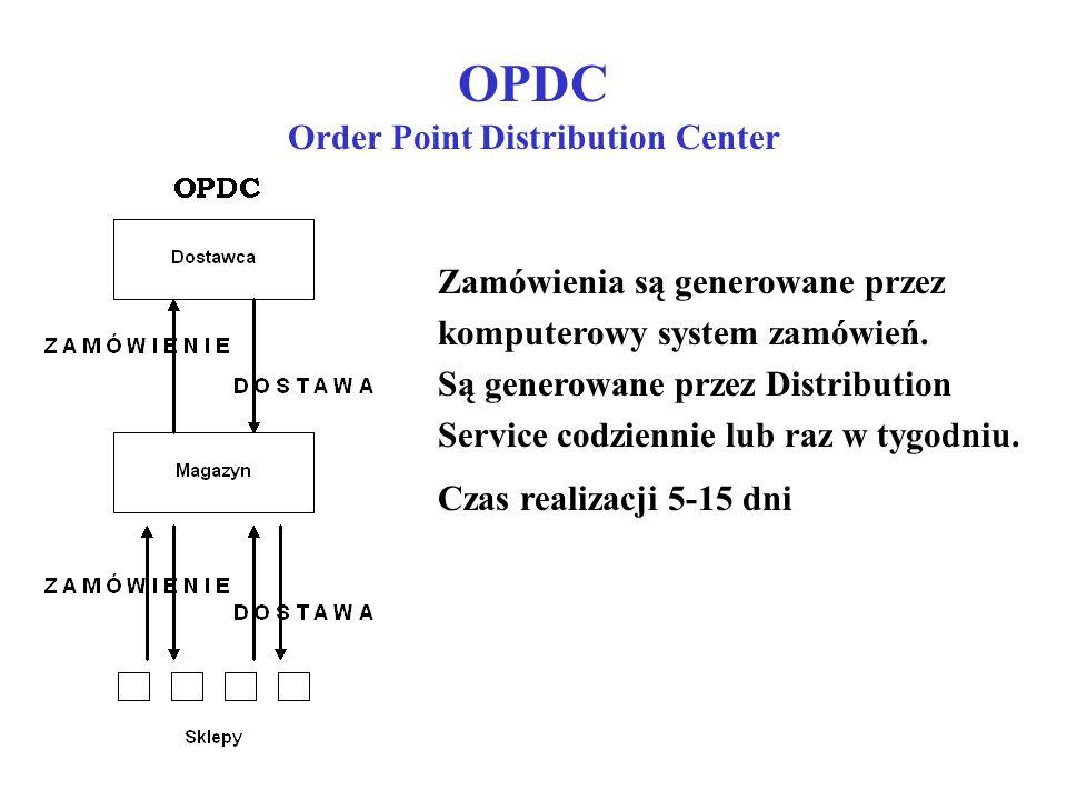 OPDC Order Point Distribution Center Zamówienia są generowane przez komputerowy system zamówień. Są generowane przez Distribution Service codziennie l