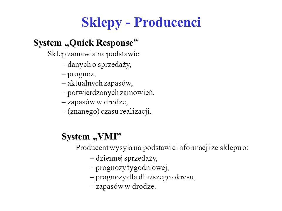 """Sklepy - Producenci System """"Quick Response"""" Sklep zamawia na podstawie: – danych o sprzedaży, – prognoz, – aktualnych zapasów, – potwierdzonych zamówi"""