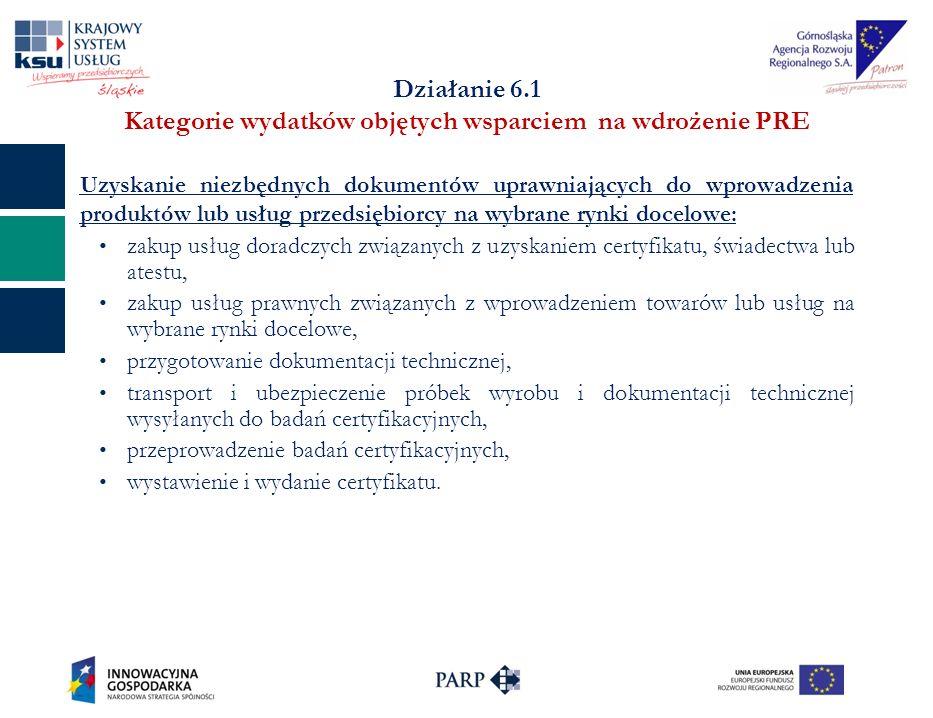Działanie 6.1 Kategorie wydatków objętych wsparciem na wdrożenie PRE Uzyskanie niezbędnych dokumentów uprawniających do wprowadzenia produktów lub usł