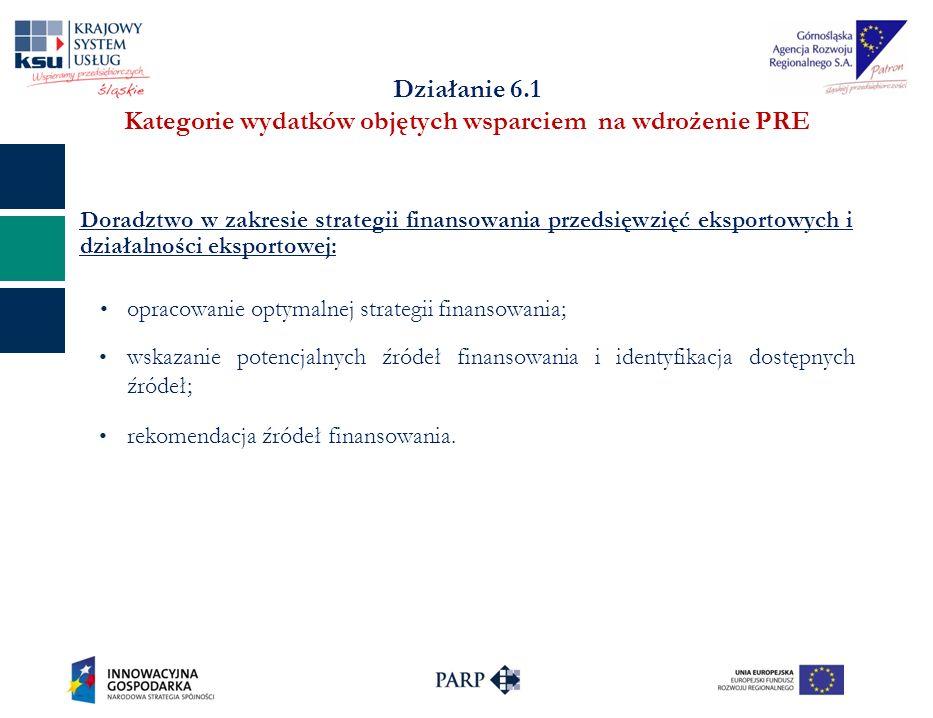 Działanie 6.1 Kategorie wydatków objętych wsparciem na wdrożenie PRE Doradztwo w zakresie strategii finansowania przedsięwzięć eksportowych i działaln