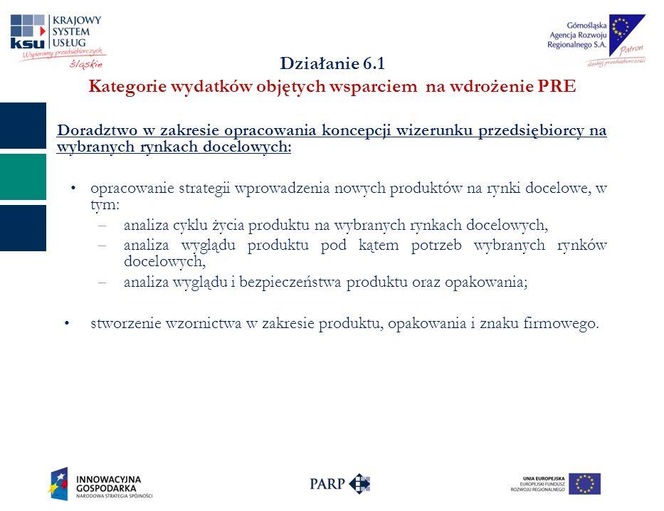 Działanie 6.1 Kategorie wydatków objętych wsparciem na wdrożenie PRE Doradztwo w zakresie opracowania koncepcji wizerunku przedsiębiorcy na wybranych