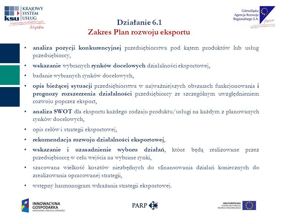 Działanie 6.1 Zakres Plan rozwoju eksportu analiza pozycji konkurencyjnej przedsiębiorstwa pod kątem produktów lub usług przedsiębiorcy, wskazanie wyb