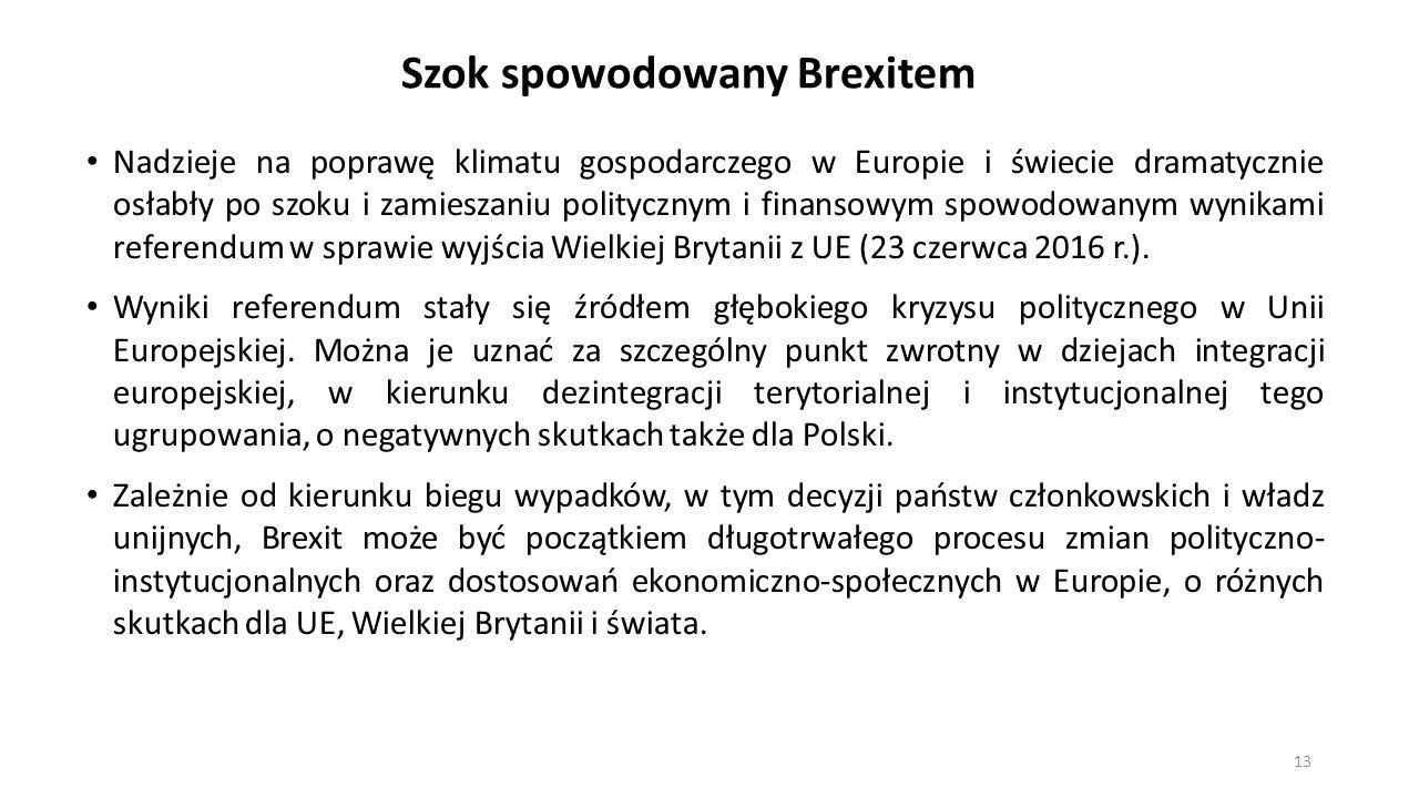 Szok spowodowany Brexitem Nadzieje na poprawę klimatu gospodarczego w Europie i świecie dramatycznie osłabły po szoku i zamieszaniu politycznym i finansowym spowodowanym wynikami referendum w sprawie wyjścia Wielkiej Brytanii z UE (23 czerwca 2016 r.).