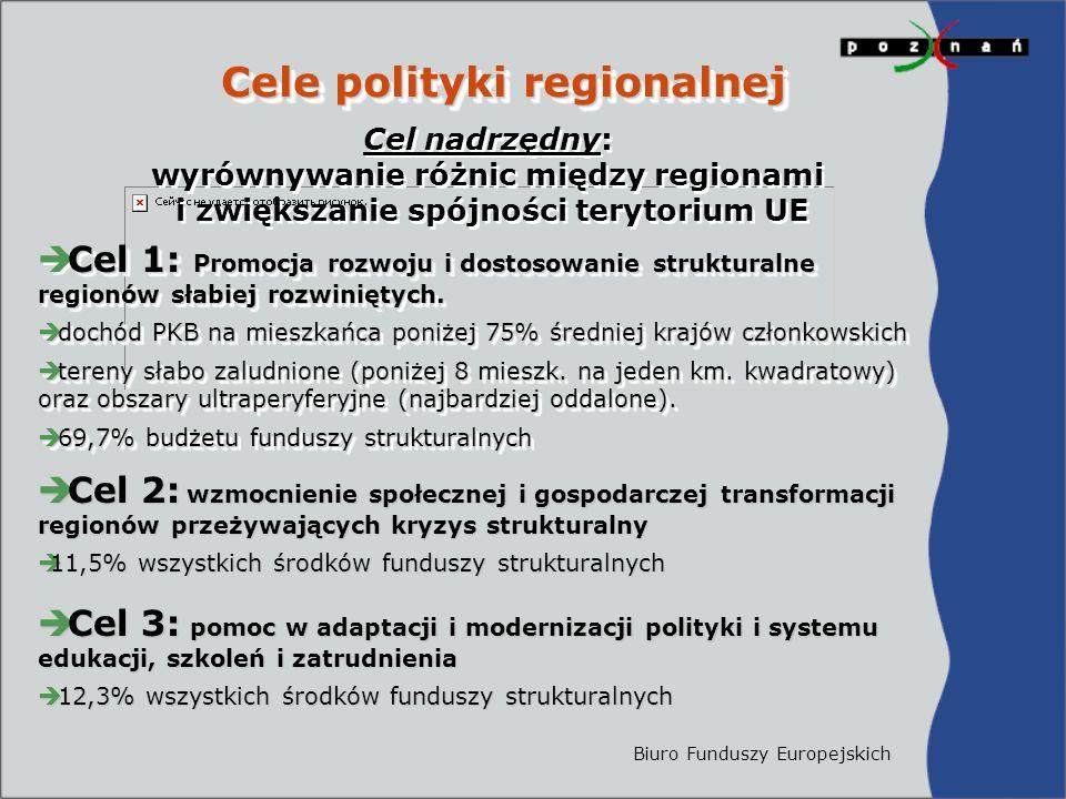 Biuro Funduszy Europejskich Cele polityki regionalnej Cel 1: Promocja rozwoju i dostosowanie strukturalne regionów słabiej rozwiniętych.