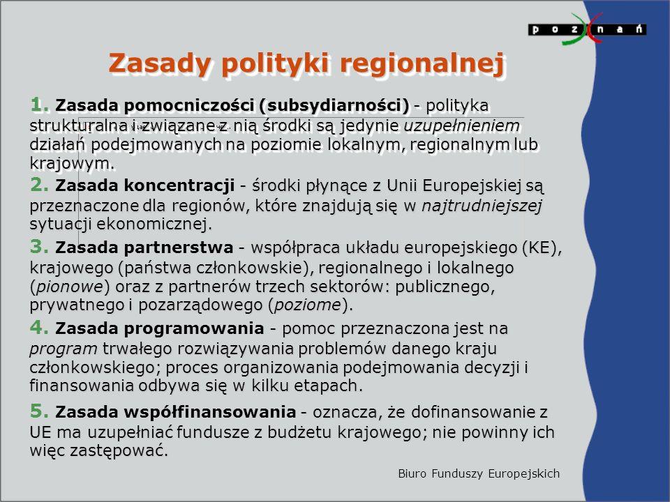 Biuro Funduszy Europejskich Zasady polityki regionalnej 1.