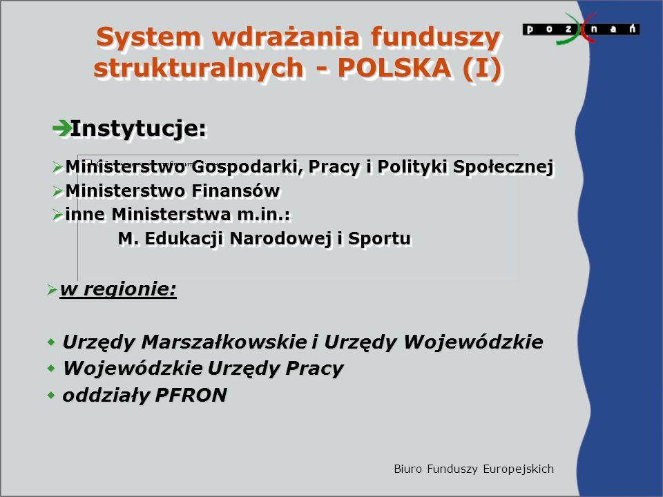 Biuro Funduszy Europejskich System wdrażania funduszy strukturalnych - POLSKA (II)  Narodowy Plan Rozwoju (NPR) na lata 2004-2006  5 Sektorowych Programów Operacyjnych (SPO): >> Wzrost konkurencyjności przedsiębiorstw >> Rozwój zasobów ludzkich >> Restrukturyzacja i modernizacja sektora żywnościowego oraz rozwój obszarów wiejskich >> Rybołówstwo i przetwórstwo ryb >> Transport - Gospodarka morska  Zintegrowany Program Operacyjny Rozwoju Regionalnego (ZPORR) WRAZ Z UZUPEŁNIENIAMI