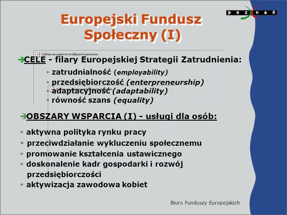 Biuro Funduszy Europejskich Europejski Fundusz Społeczny (I) Europejski Fundusz Społeczny (I)  CELE - filary Europejskiej Strategii Zatrudnienia:  zatrudnialność (employability)  przedsiębiorczość (enterpreneurship)  adaptacyjność (adaptability)  równość szans (equality)  OBSZARY WSPARCIA (I) - usługi dla osób:  aktywna polityka rynku pracy  przeciwdziałanie wykluczeniu społecznemu  promowanie kształcenia ustawicznego  doskonalenie kadr gospodarki i rozwój przedsiębiorczości  aktywizacja zawodowa kobiet