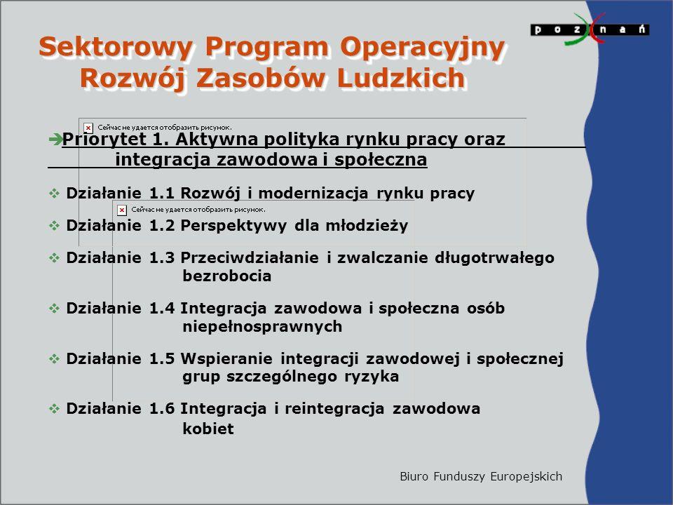 Biuro Funduszy Europejskich Sektorowy Program Operacyjny Rozwój Zasobów Ludzkich Sektorowy Program Operacyjny Rozwój Zasobów Ludzkich  Priorytet 1.