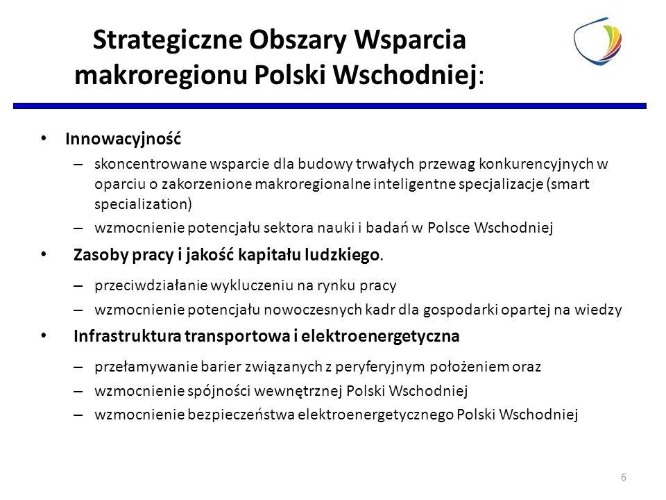 Strategiczne Obszary Wsparcia makroregionu Polski Wschodniej: Innowacyjność – skoncentrowane wsparcie dla budowy trwałych przewag konkurencyjnych w oparciu o zakorzenione makroregionalne inteligentne specjalizacje (smart specialization) – wzmocnienie potencjału sektora nauki i badań w Polsce Wschodniej Zasoby pracy i jakość kapitału ludzkiego.