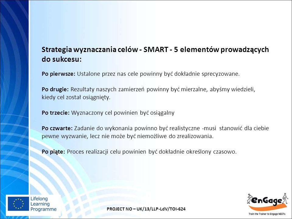 Strategia wyznaczania celów - SMART - 5 elementów prowadzących do sukcesu: Po pierwsze: Ustalone przez nas cele powinny być dokładnie sprecyzowane.