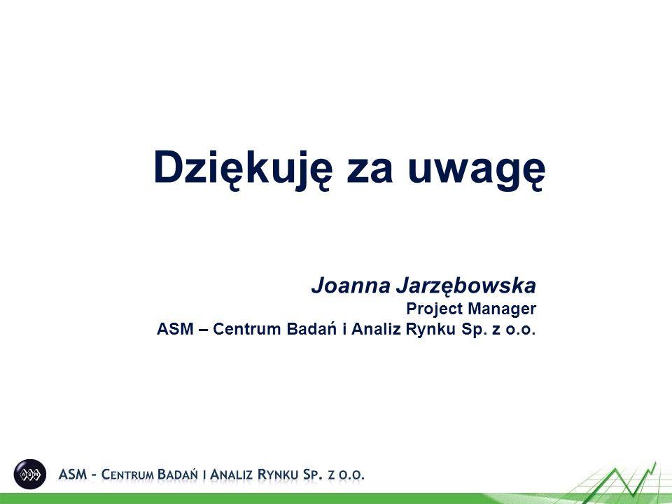 Dziękuję za uwagę Joanna Jarzębowska Project Manager ASM – Centrum Badań i Analiz Rynku Sp. z o.o.