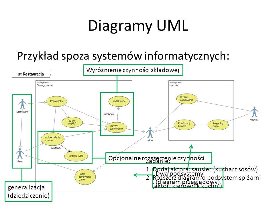 Diagramy UML Przykład spoza systemów informatycznych: generalizacja (dziedziczenie) Wyróżnienie czynności składowej Opcjonalne rozszerzenie czynności Dwa podsystemy (diagram przeglądowy) Zadanie: 1.
