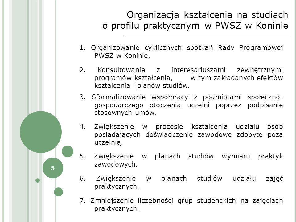 5 Organizacja kształcenia na studiach o profilu praktycznym w PWSZ w Koninie 1. Organizowanie cyklicznych spotkań Rady Programowej PWSZ w Koninie. 3.
