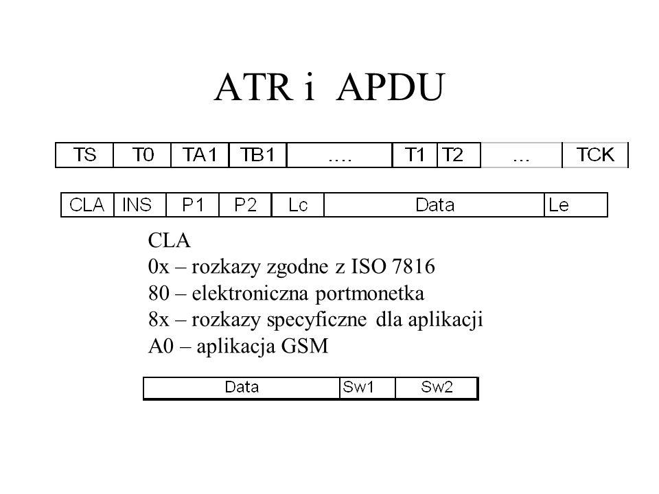 ATR i APDU CLA 0x – rozkazy zgodne z ISO 7816 80 – elektroniczna portmonetka 8x – rozkazy specyficzne dla aplikacji A0 – aplikacja GSM