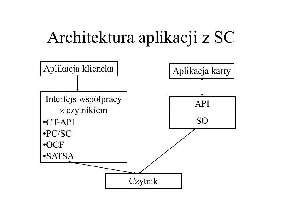 Architektura aplikacji z SC Aplikacja kliencka Aplikacja karty Interfejs współpracy z czytnikiem CT-API PC/SC OCF SATSA API SO Czytnik