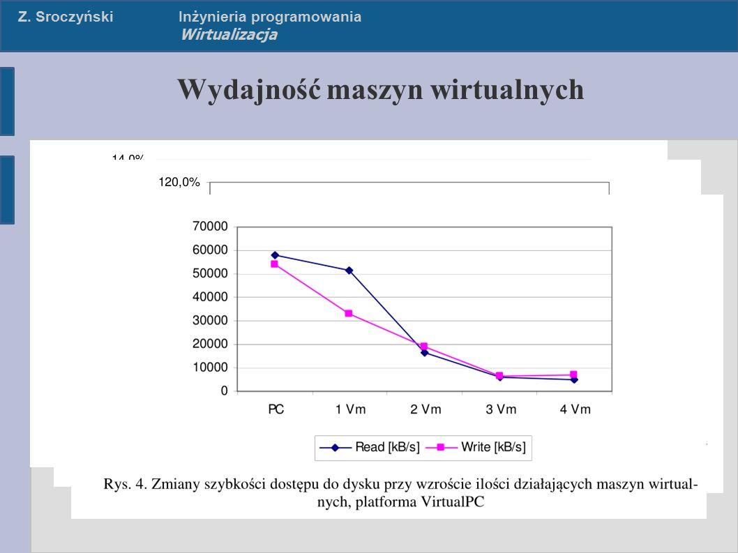 Z. SroczyńskiInżynieria programowania Wirtualizacja Wydajność maszyn wirtualnych