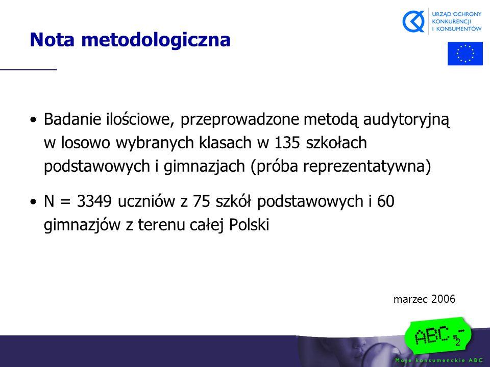2 Nota metodologiczna Badanie ilościowe, przeprowadzone metodą audytoryjną w losowo wybranych klasach w 135 szkołach podstawowych i gimnazjach (próba reprezentatywna) N = 3349 uczniów z 75 szkół podstawowych i 60 gimnazjów z terenu całej Polski marzec 2006