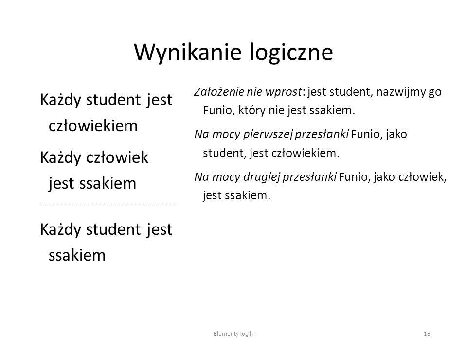 Wynikanie logiczne Każdy student jest człowiekiem Każdy człowiek jest ssakiem ---------------------------------------------------------------------- Każdy student jest ssakiem Założenie nie wprost: jest student, nazwijmy go Funio, który nie jest ssakiem.