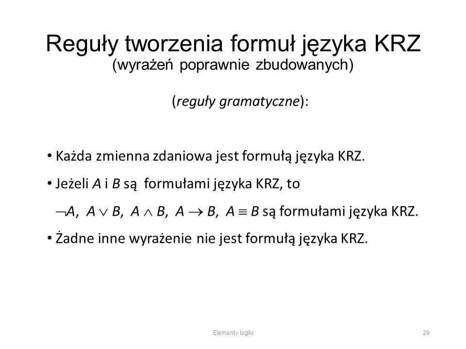 Reguły tworzenia formuł języka KRZ (wyrażeń poprawnie zbudowanych) (reguły gramatyczne): Każda zmienna zdaniowa jest formułą języka KRZ.