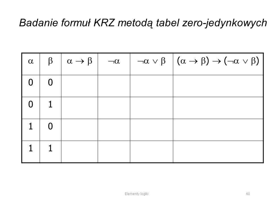        (    )  (    ) 00 01 10 11 Elementy logiki 40 Badanie formuł KRZ metodą tabel zero-jedynkowych