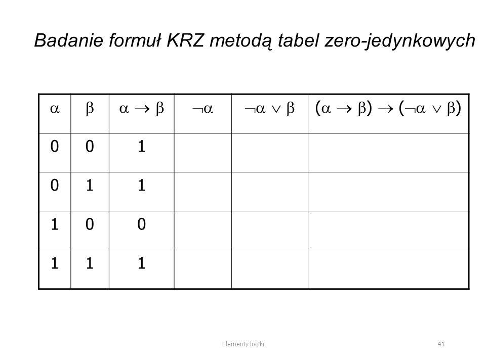        (    )  (    ) 001 011 100 111 Elementy logiki 41 Badanie formuł KRZ metodą tabel zero-jedynkowych