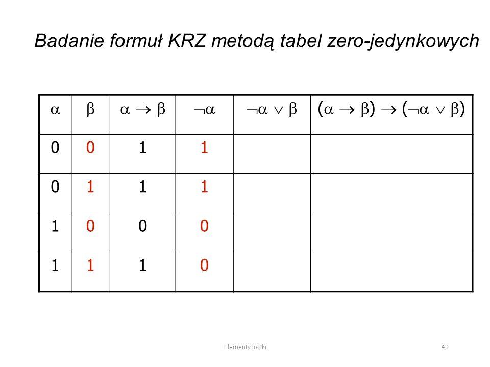        (    )  (    ) 0011 0111 1000 1110 Elementy logiki 42 Badanie formuł KRZ metodą tabel zero-jedynkowych